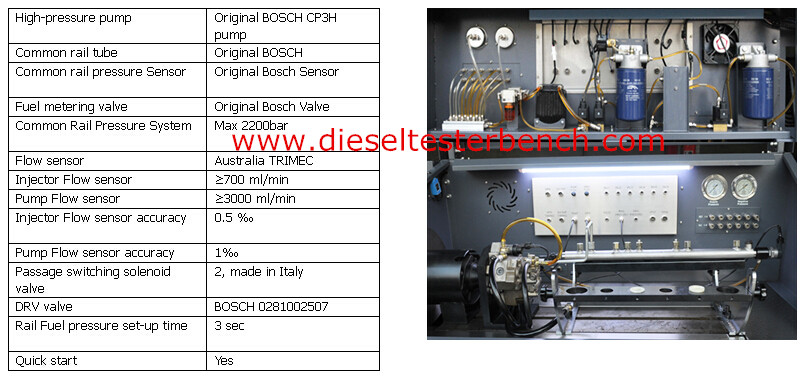 Manufactor price bo sch Common Rail CR3000 diesel Injector & Pump Test Bench S5A