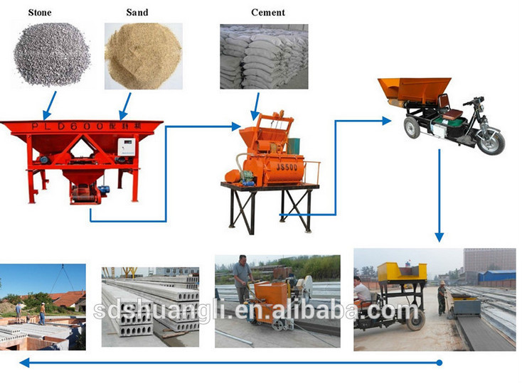 new designed concrete precast stairs moulds hollow core slab making machine