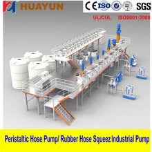 Complete Set Equipment for PaiComplete paint production line for medicine, food, paint, ink, pesticides, resins, daily chemicals