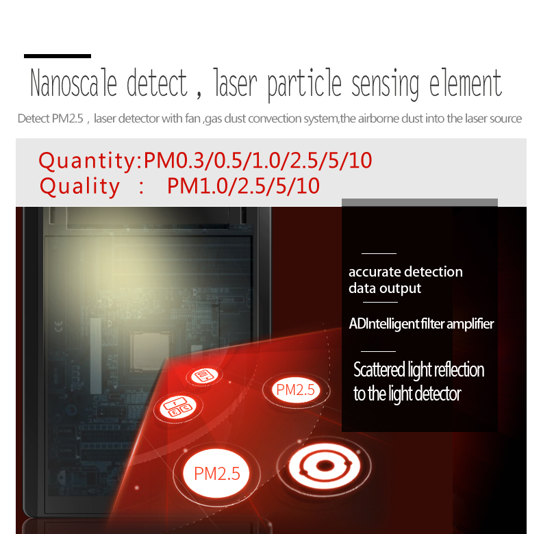 Multi Air Quality Test PM10 pm 2.5 detector