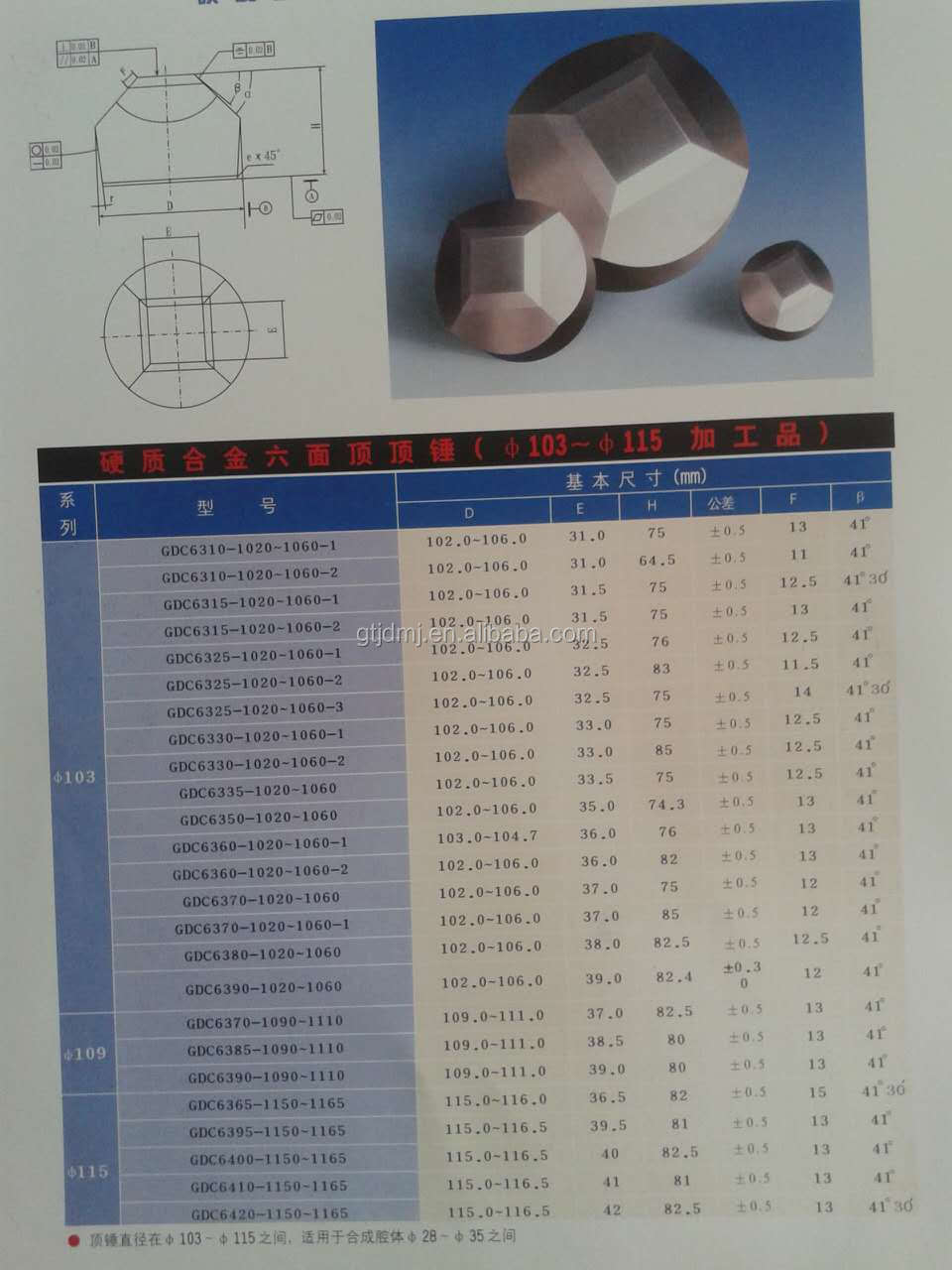 High Precision Tools Components Tungsten Alloy Anvil for Export