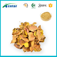 High quality Cosmetic Material benefit pomegranate bark extracts plant