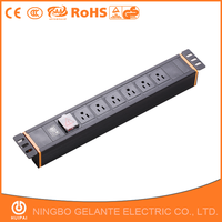 2015 Lastest quality assurance, hot sale pdu project management with competitive price