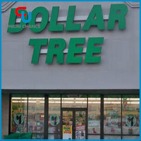Popular 99 Cent Items, 99 cents store