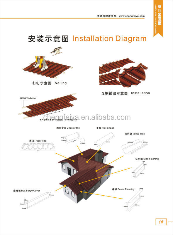 High Quality Roofing Nail
