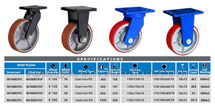 Supper Heavy Duty Cast iron Pu swivel Caster Wheel
