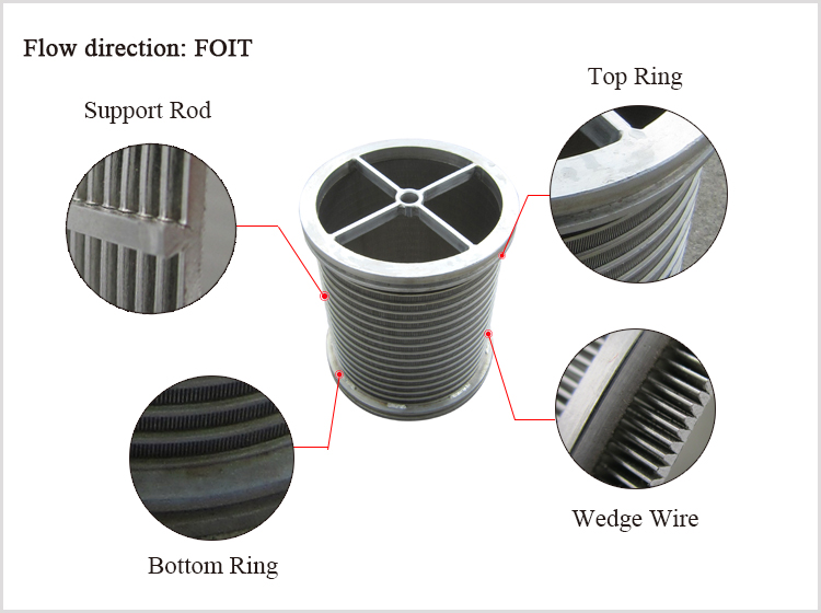 Stainless Steel Inverted Wrapped V Wedge Wire Strainer Filter Mesh For Rotary Drum
