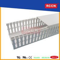Top Quality REACH UL Approved 94 V-0 Cable Trunking Metal