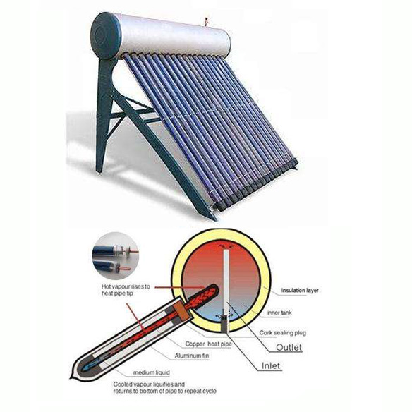 High precision high quality pressure u pipe solar collector Pressure integrated Solar Water Heater