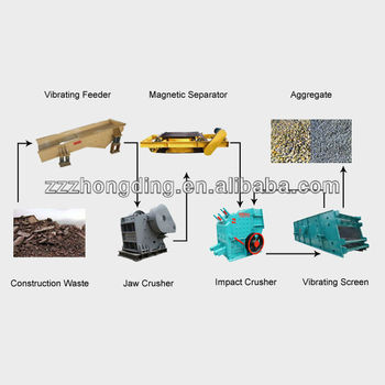 concrete recycling machine