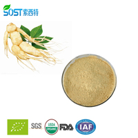 High Quality Herbal 100% soluble in water panax ginseng extract