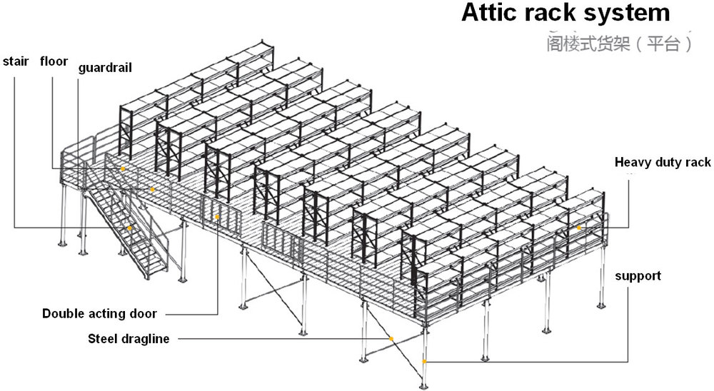Mezzanine Floor Elevation : Mezzanine floor detail drawing