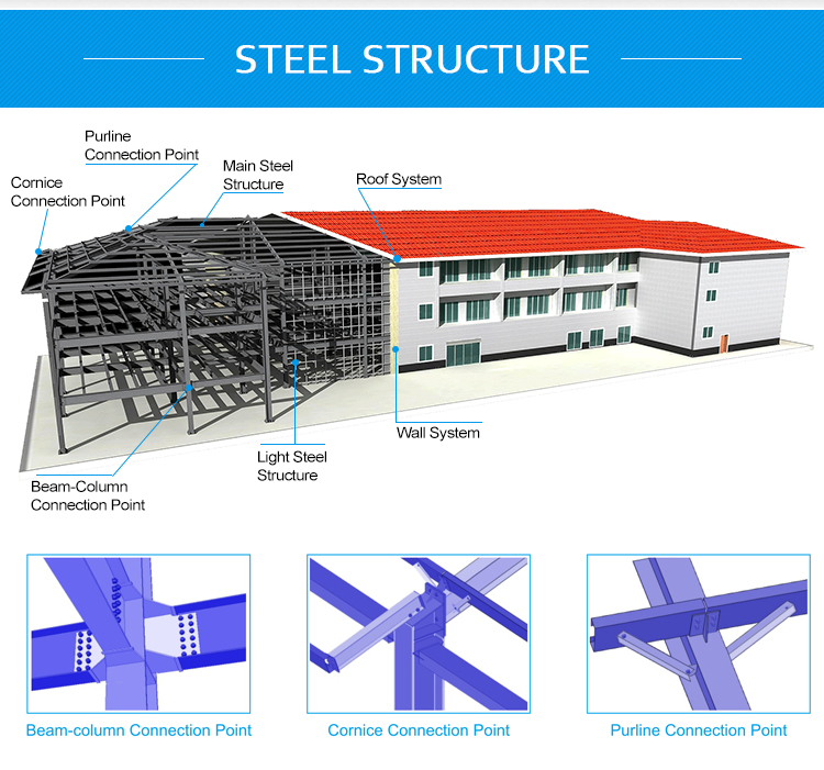 Alibaba china cheap modern prefab steel garage