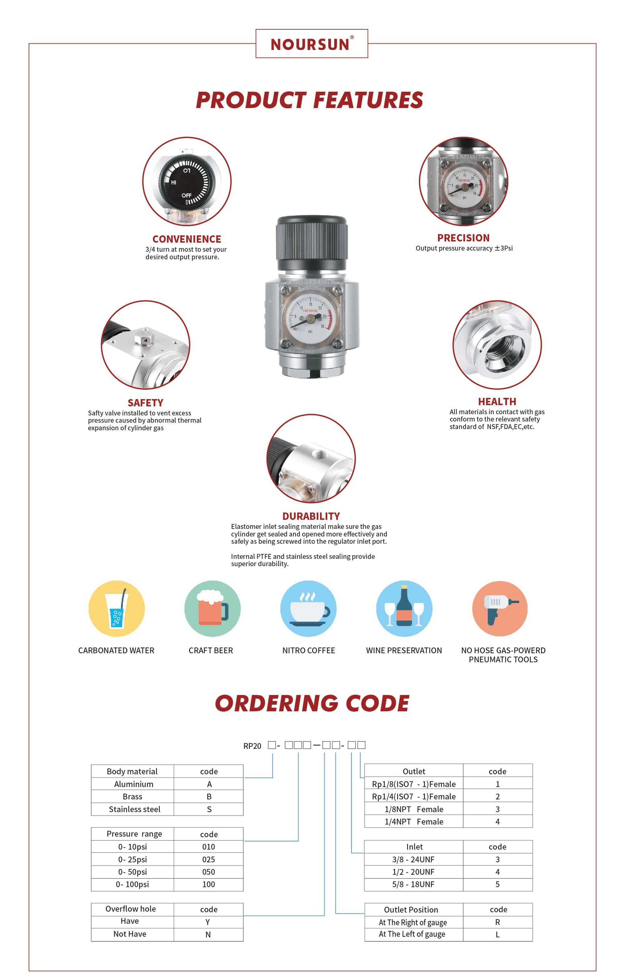 High quality Mini Air pressure regulator/valve for Pneumatic Tools