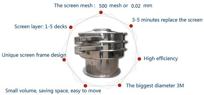 vibrating screen sifter machine