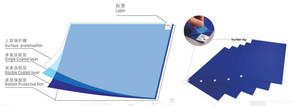 Nidy Blue Disposable 30 Layers Entrance PE Cleanroom Sticky Mat 0.032 18''*45''