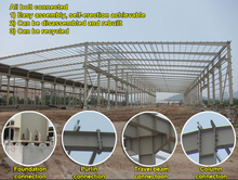 Light style Steel Workshop,low cost steel structure Application prefabricated steel structure