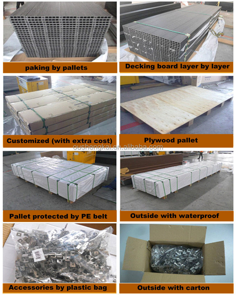 waterproof wpc raw material accessories for end covering