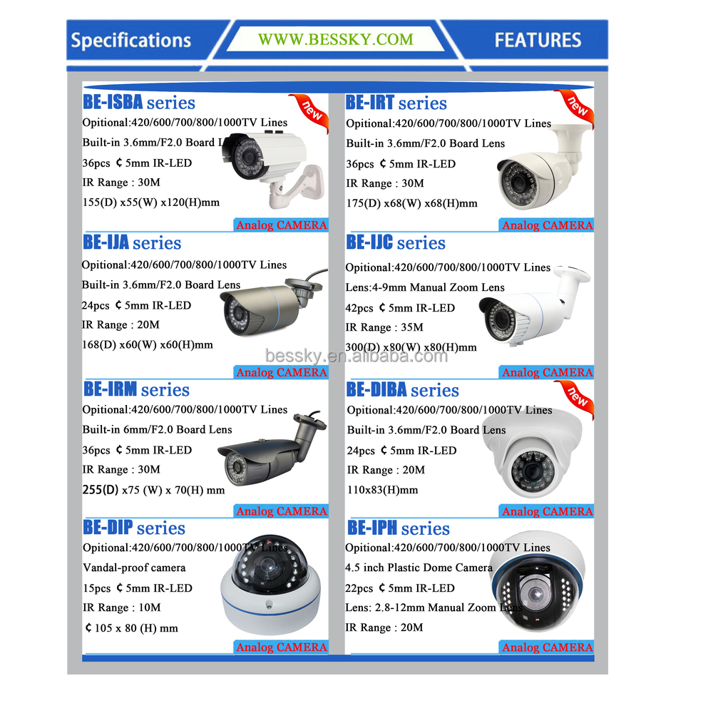 2015 Hot Selling & High Quality IP66 Weatherproof IR Home Security hair camera