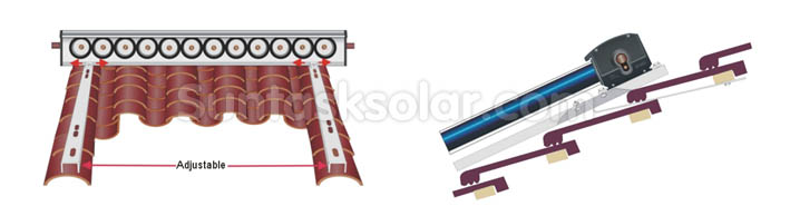 Suntask SHC solar collector with largest aperture area and highest power output for Europe market with Solar Keymark