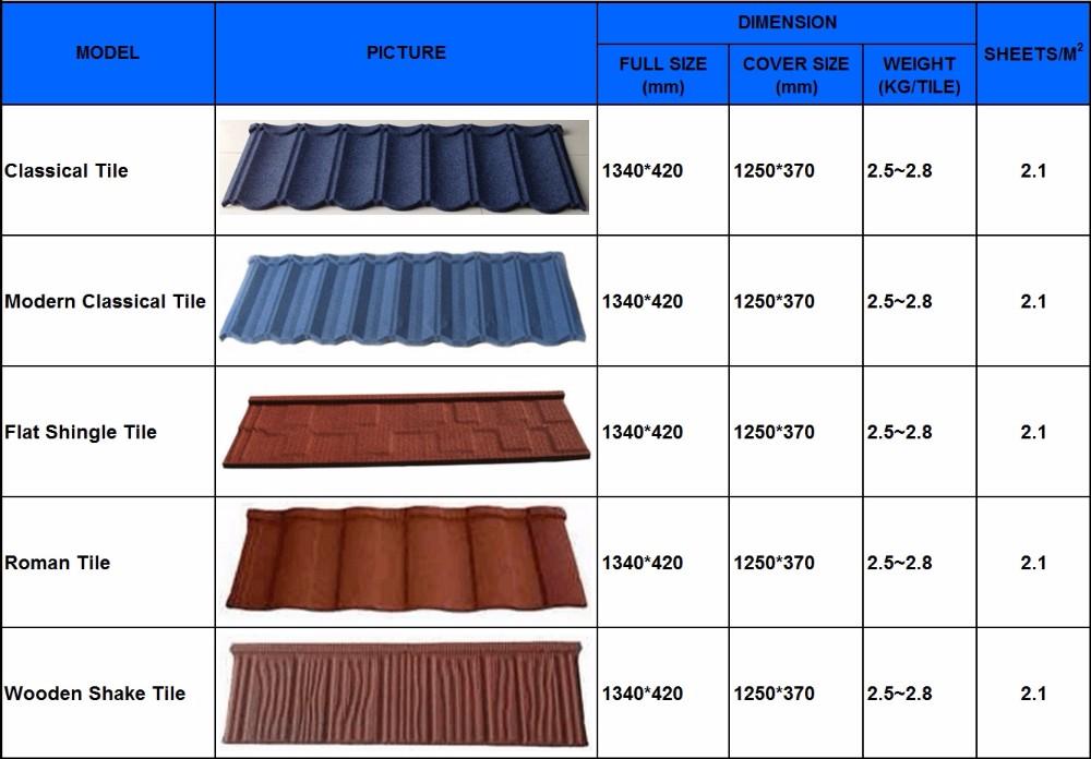 Color Stone Coated Metal Roof Tiles Asphalt Shingles Size