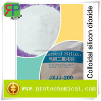 Small particles tablet diluent silicon dioxide/Colloidal SIO2 powder