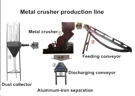 Beer can crusher/aluminum can crusher/aluminum can crushing machine