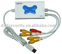 USB DVR Multiviewer