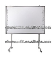 China 2 points touch interactive whiteboard