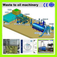 New technology 2 years warranty plastic recycling equipment small with 50% high oil output