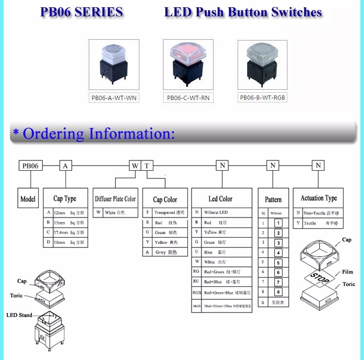 HD Audio System Pushbutton Switches with RGB LED