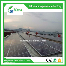 Product easy to sell Supply Modern ground mounted solar panel system