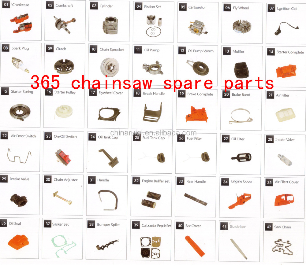 72.2cc 3.6KW 038 380 381 Chainsaw Crankcase of MS381 MS380 MS038 Chainsaw Spare Parts