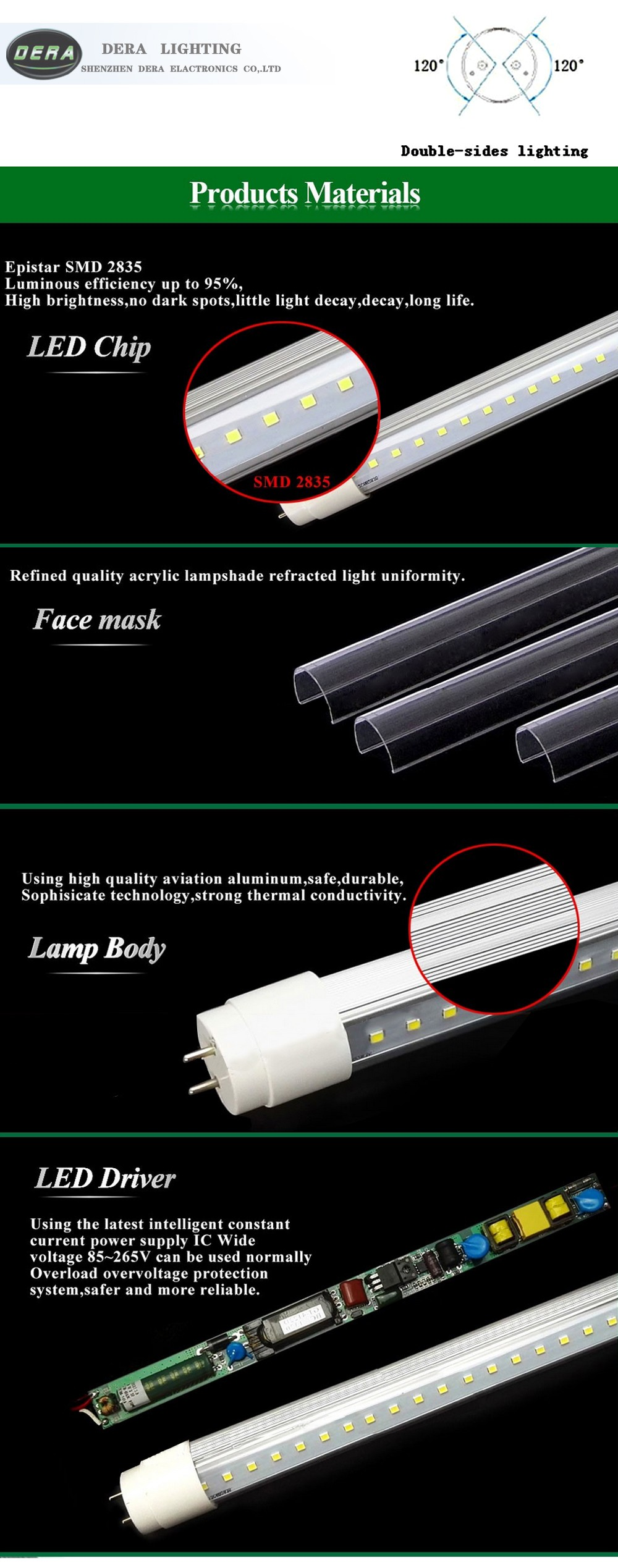 2016 new hot sale shenzhen led lighting double side T8 emergency led tube light 900mm 3ft 18w