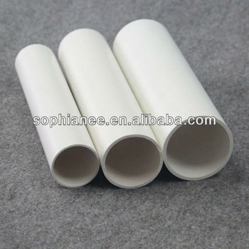 Attractive products plastic pvc pipe for water line buy for Water line pipe material