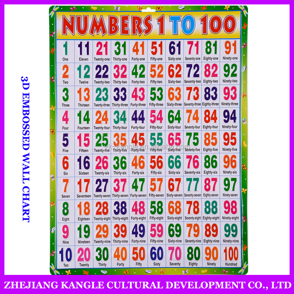 Wholesale educational toys counting numbers from 1-100 learning wall charts for kids
