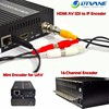 Free Shipping Converter Analog Video to IP for IPTV Wowza Server Streaming Solution
