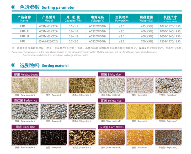 HR1 Rice Color Sorter