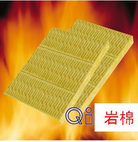 Best Price Soundproof Fire Proof Thermal