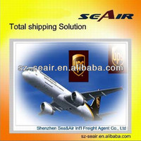 Express delivery from Shenzhen China to Honduras by air shipping service