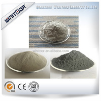High purity silica price for micro silicamicrosilica price