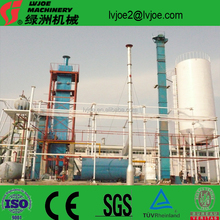 gypsum powder calcining plant with automatic packing