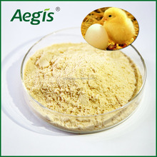 Aegis lysozyme for poultry starter feed improve livability and growth