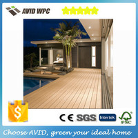 100-25 Wood-Plastic Composite Flooring Technics and Engineered Flooring Type WPC solid decking