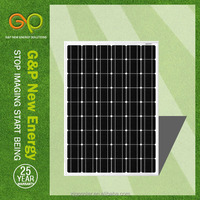 high efficiency best price solar panel for garden dog solar light