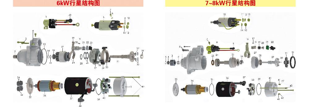 12V/2.2KW/32.75M/11Z CAR STARTER MOTOR FOR ISUZU 4JG1 DOOSAN 55