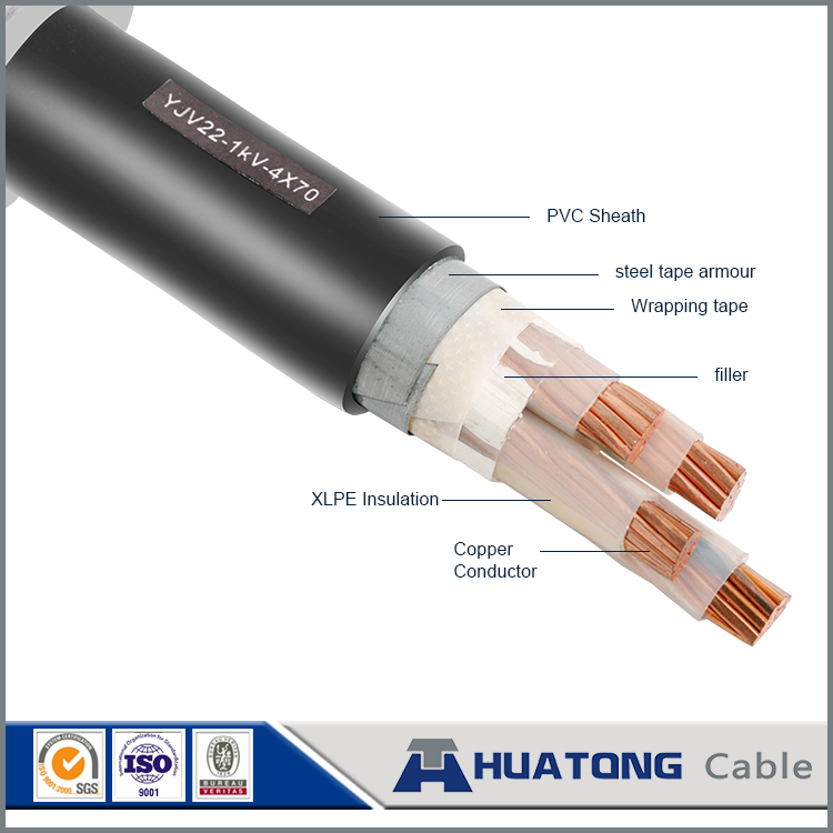 1/3KV XLPE insulated PVC sheathed flame retardant 4 core YJV Copper Power Cable