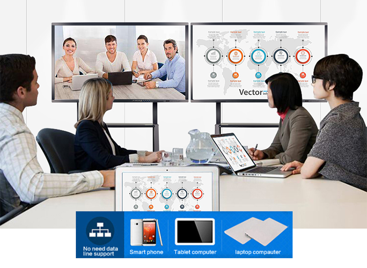 Infrarood 10 Touch Punt Multi touch en Interactieve Whiteboard Whiteboard Type smart board interactive