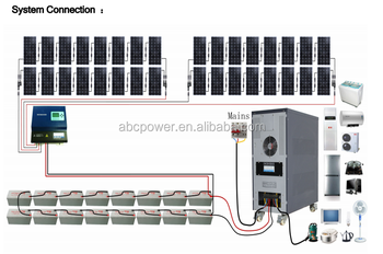 Best Price Off Grid Solar System 5kw 10kw With Solar Panel