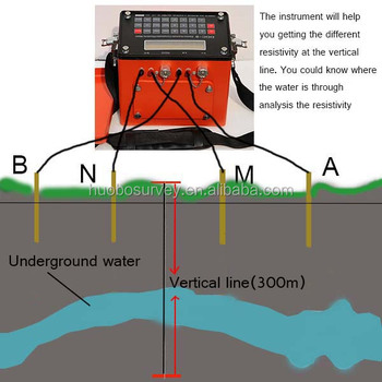 HOT Sales DDC-8 resistivity meter underground water finder